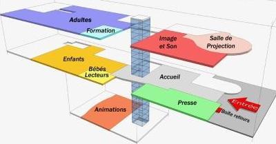 rencontres giono Montpellier