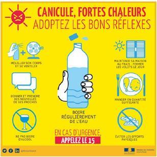 Canicule, fortes chaleurs adoptez les bons réflexes (infos dans le texte)